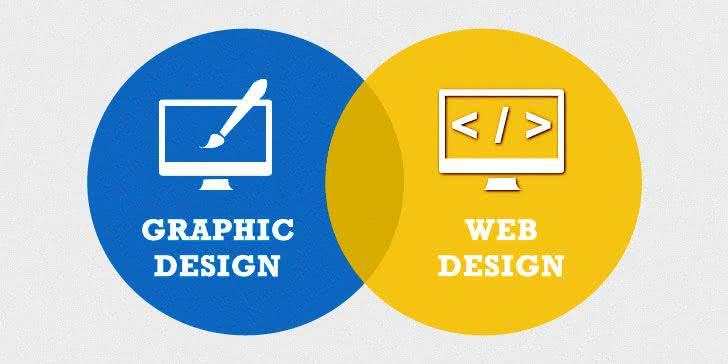 tteett - Web Design x Design Gráfico: Confira 4 Diferenças Entre Essas Áreas